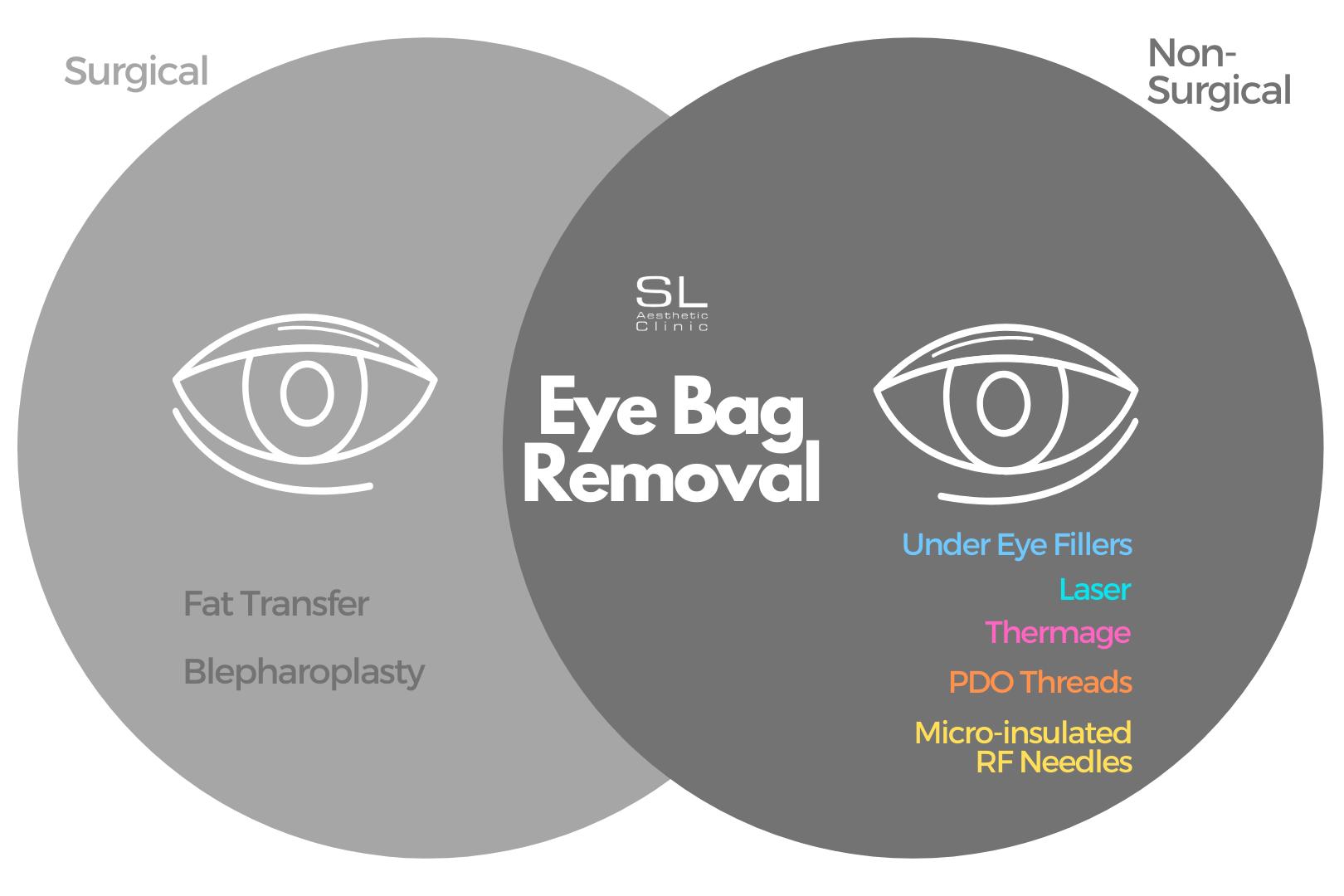 eye bag removal Singapore